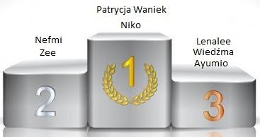 luty 2014 - podium